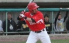 YSU Hosts Kent State Today in Lone Midweek Game