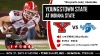 YSU Travels to Indiana State For Regular-Season Finale